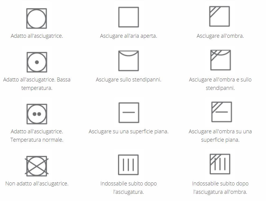 Simboli relativi all'asciugatura dei vestiti